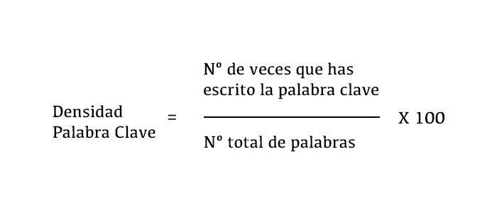 Calcular densidad palabras claves en la redacción SEO