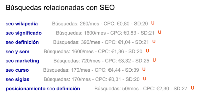 Barra SEO de Ubersuggest Footprints de Google