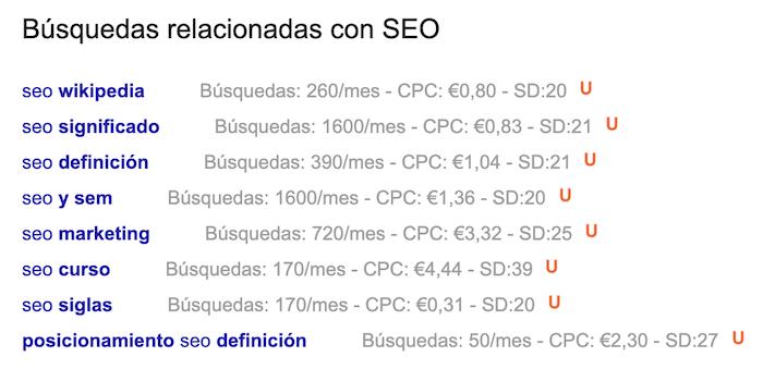 Barra SEO de Ubersuggest Footprints de Google