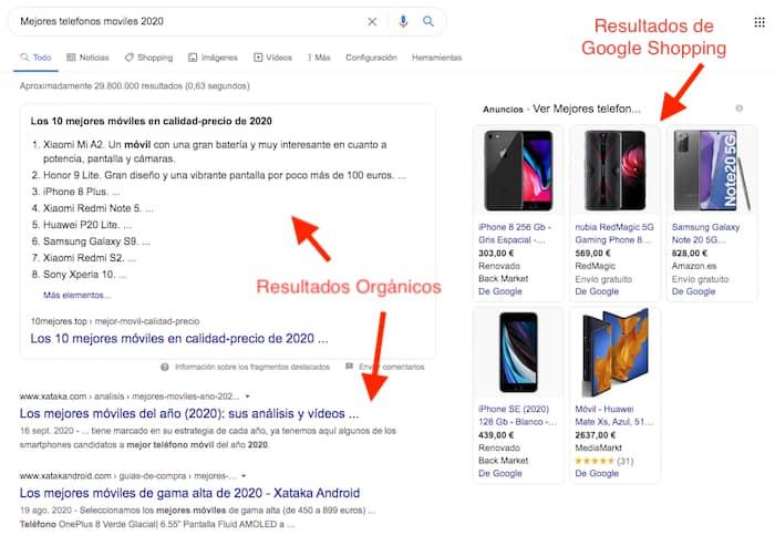 Qué son las SERPs de Google